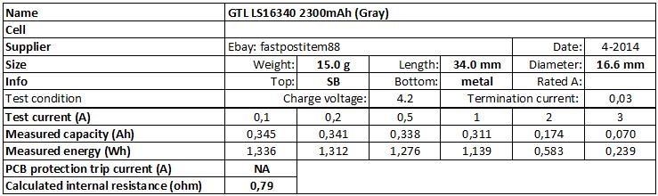 GTL%20LS16340%202300mAh%20(Gray)-info