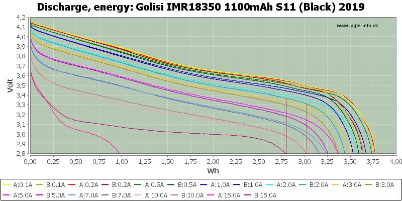 Golisi%20IMR18350%201100mAh%20S11%20(Black)%202019-Energy