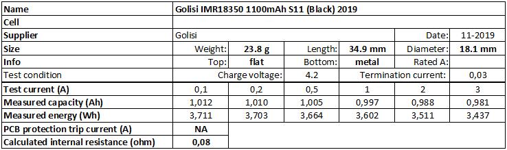 Golisi%20IMR18350%201100mAh%20S11%20(Black)%202019-info