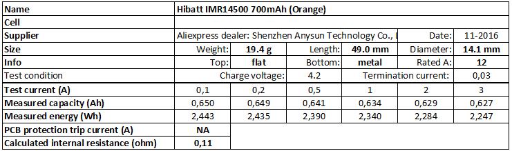 Hibatt%20IMR14500%20700mAh%20(Orange)-info