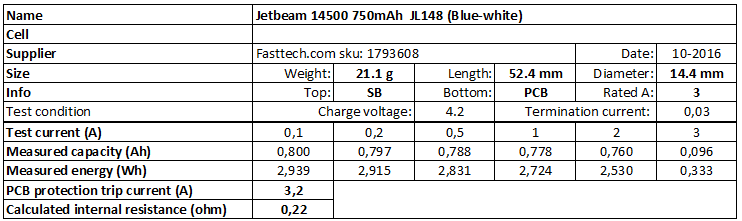 Jetbeam%2014500%20750mAh%20JL148%20(Blue-white)-info