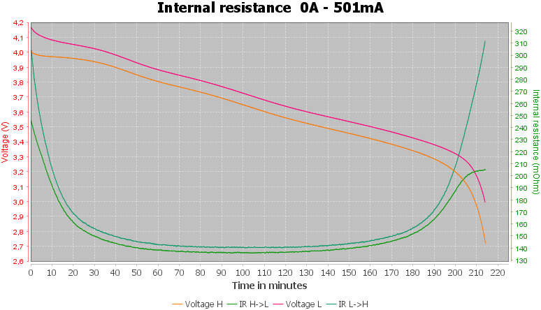 Discharge-Keeppower%2014430%20950mAh%20P1443C2%20%28Black%29%202020-pulse-0.5%2010%2010-IR