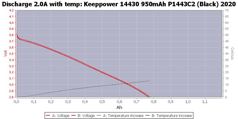 Keeppower%2014430%20950mAh%20P1443C2%20(Black)%202020-Temp-2.0