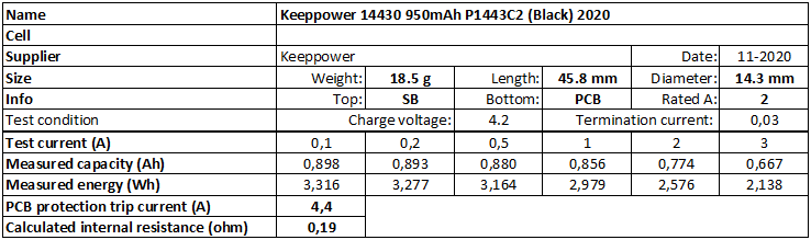 Keeppower%2014430%20950mAh%20P1443C2%20(Black)%202020-info