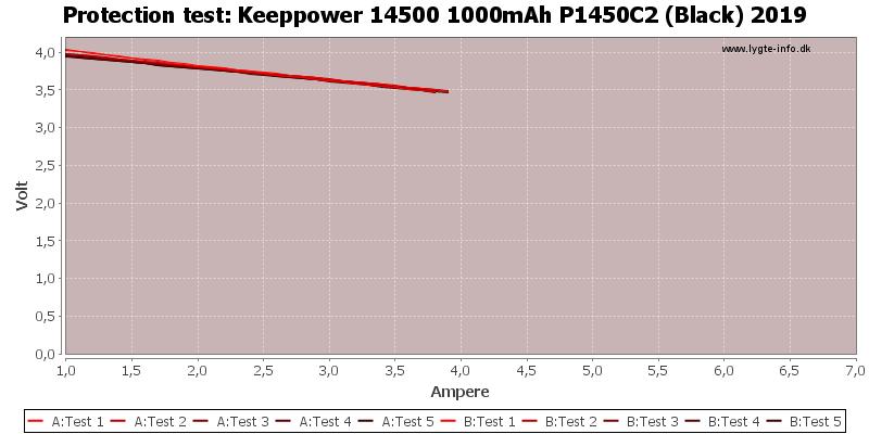 Keeppower%2014500%201000mAh%20P1450C2%20(Black)%202019-TripCurrent