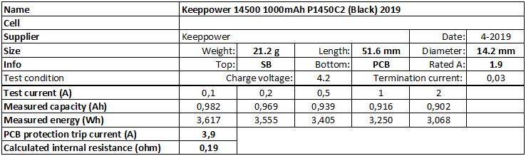 Keeppower%2014500%201000mAh%20P1450C2%20(Black)%202019-info