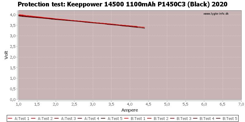 Keeppower%2014500%201100mAh%20P1450C3%20(Black)%202020-TripCurrent