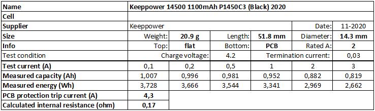 Keeppower%2014500%201100mAh%20P1450C3%20(Black)%202020-info