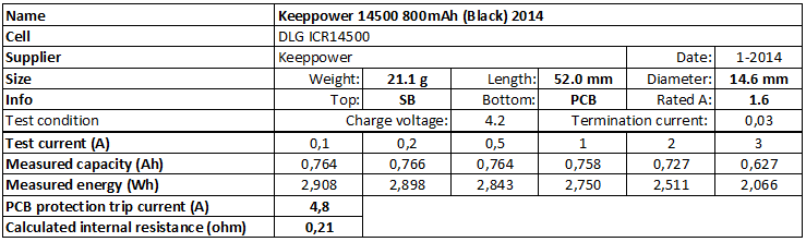 Keeppower%2014500%20800mAh%20(Black)%202014-info