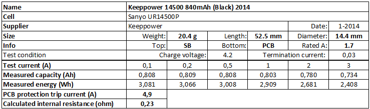 Keeppower%2014500%20840mAh%20(Black)%202014-info