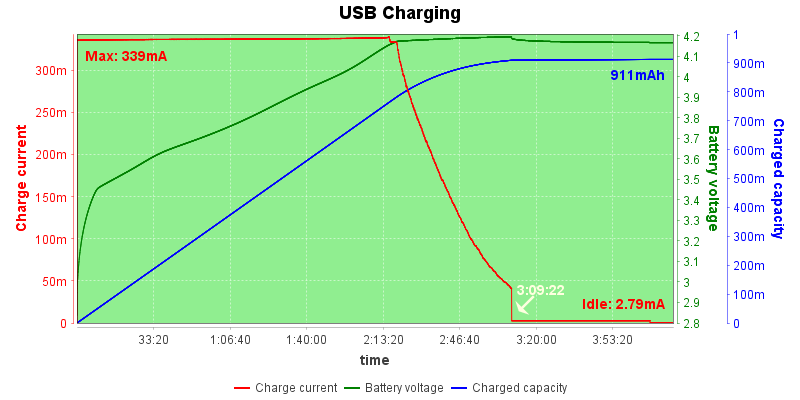 USB%20Charge%20Test%2020201123205238
