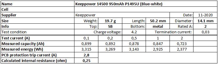 Keeppower%2014500%20950mAh%20P1495U%20(Blue-white)%202020-info