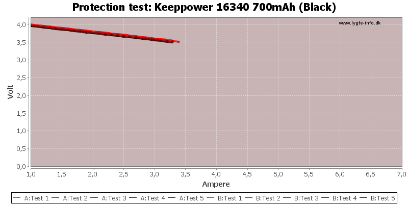 Keeppower%2016340%20700mAh%20(Black)-TripCurrent