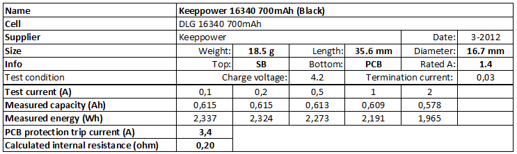 Keeppower%2016340%20700mAh%20(Black)-info