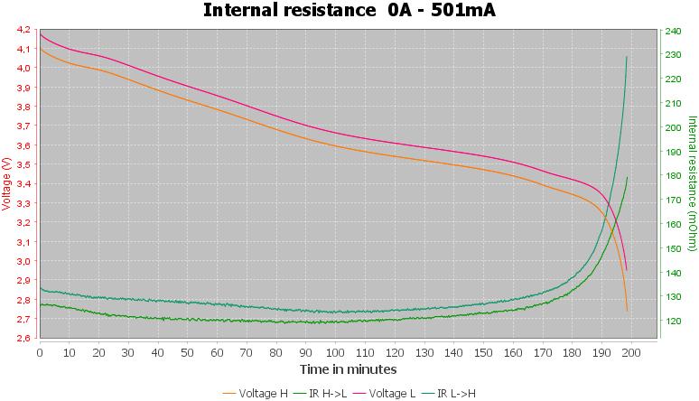 Discharge-Keeppower%2016340%20800mAh%20P1680U%20%28Blue-white%29%202020-pulse-0.5%2010%2010-IR