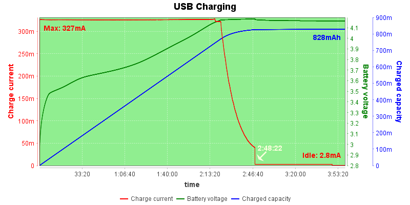USB%20Charge%20Test%2020210419145318