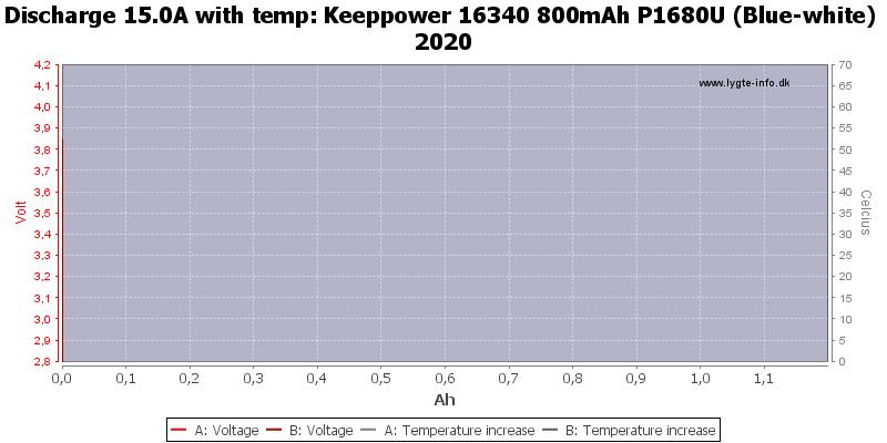 Keeppower%2016340%20800mAh%20P1680U%20(Blue-white)%202020-Temp-15.0