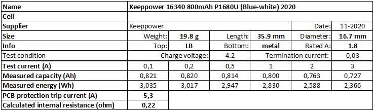 Keeppower%2016340%20800mAh%20P1680U%20(Blue-white)%202020-info