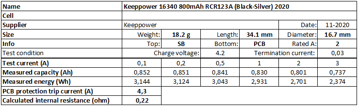 Keeppower%2016340%20800mAh%20RCR123A%20(Black-Silver)%202020-info