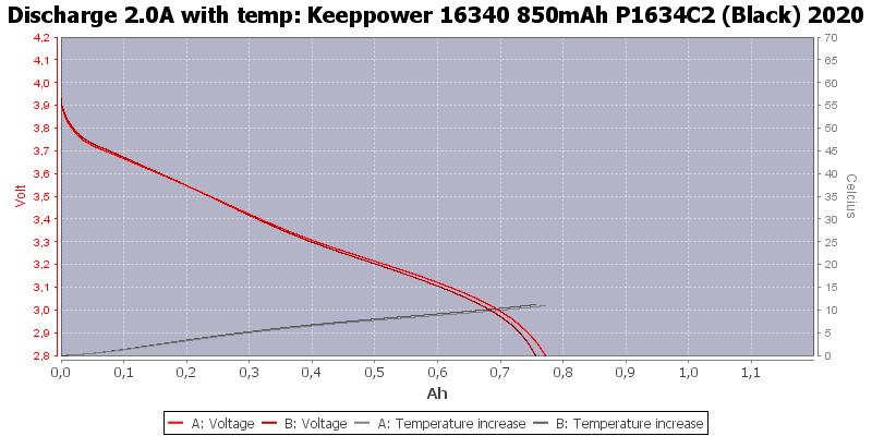 Keeppower%2016340%20850mAh%20P1634C2%20(Black)%202020-Temp-2.0