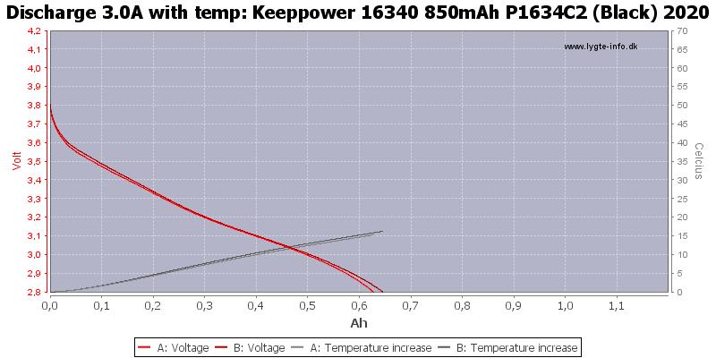 Keeppower%2016340%20850mAh%20P1634C2%20(Black)%202020-Temp-3.0
