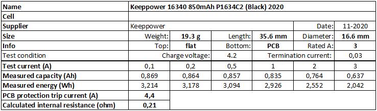 Keeppower%2016340%20850mAh%20P1634C2%20(Black)%202020-info