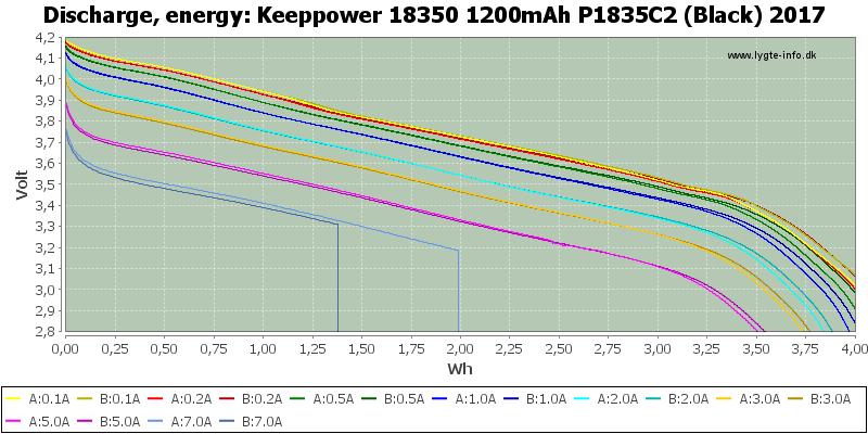 Keeppower%2018350%201200mAh%20P1835C2%20(Black)%202017-Energy