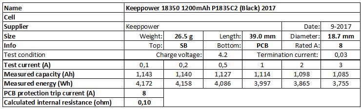 Keeppower%2018350%201200mAh%20P1835C2%20(Black)%202017-info