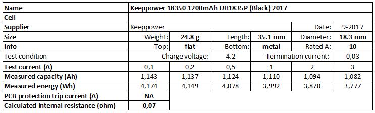 Keeppower%2018350%201200mAh%20UH1835P%20(Black)%202017-info