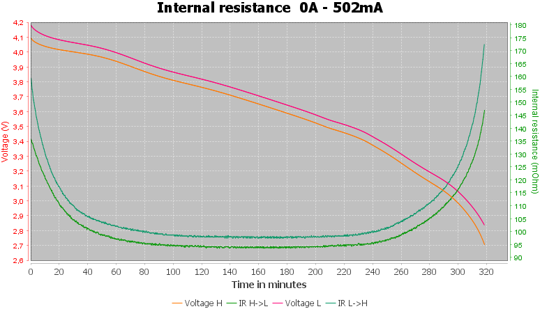 Discharge-Keeppower%2018350%201400mAh%20P1835C3%20%28Black%29%202020-pulse-0.5%2010%2010-IR