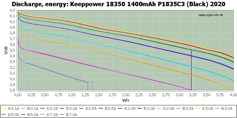 Keeppower%2018350%201400mAh%20P1835C3%20(Black)%202020-Energy