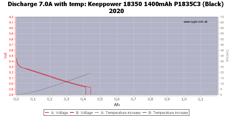 Keeppower%2018350%201400mAh%20P1835C3%20(Black)%202020-Temp-7.0