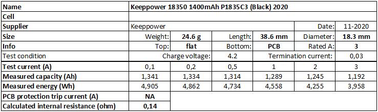 Keeppower%2018350%201400mAh%20P1835C3%20(Black)%202020-info