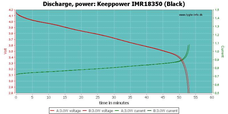 Keeppower%20IMR18350%20(Black)-PowerLoadTime