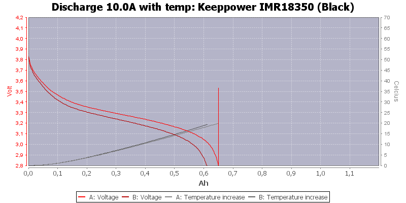 Keeppower%20IMR18350%20(Black)-Temp-10.0
