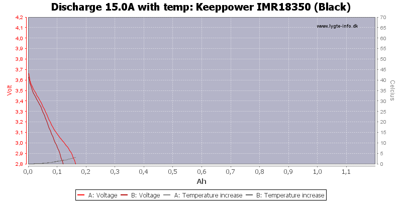 Keeppower%20IMR18350%20(Black)-Temp-15.0
