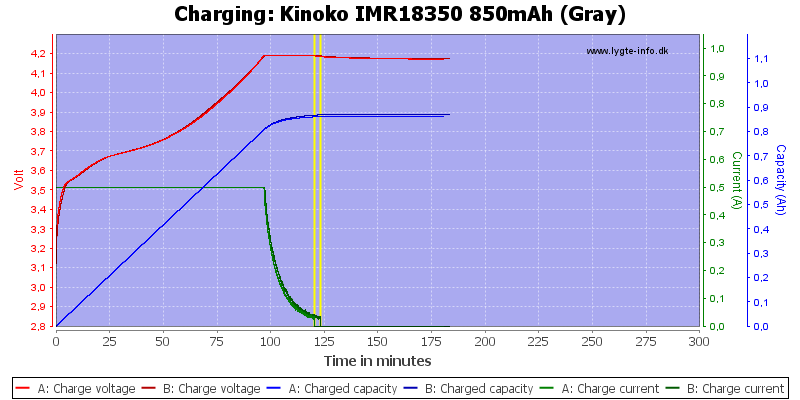 Kinoko%20IMR18350%20850mAh%20(Gray)-Charge