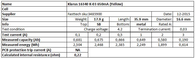 Klarus%2016340%20K-03%20650mA%20(Yellow)-info