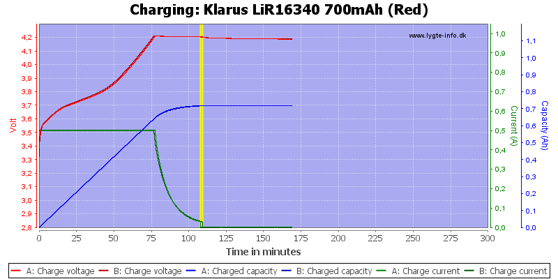 Klarus%20LiR16340%20700mAh%20(Red)-Charge