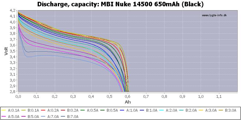 MBI%20Nuke%2014500%20650mAh%20(Black)-Capacity