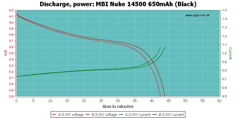 MBI%20Nuke%2014500%20650mAh%20(Black)-PowerLoadTime