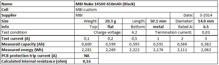 MBI%20Nuke%2014500%20650mAh%20(Black)-info