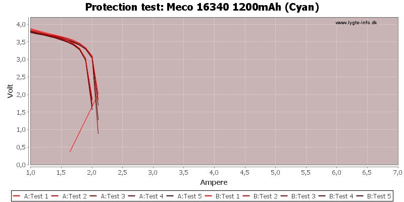 Meco%2016340%201200mAh%20(Cyan)-TripCurrent