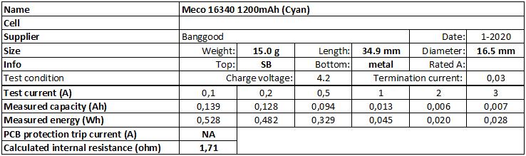 Meco%2016340%201200mAh%20(Cyan)-info