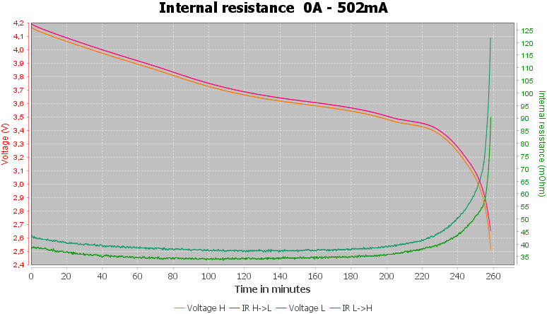 Discharge-MoPower%2018350%201100mAh%20%28Purple%29-pulse-0.5%2010%2010-IR