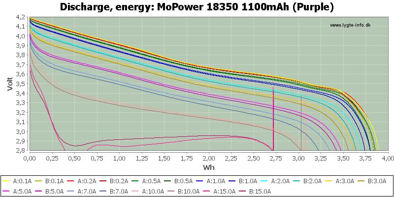 MoPower%2018350%201100mAh%20(Purple)-Energy