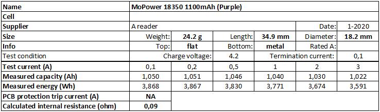 MoPower%2018350%201100mAh%20(Purple)-info