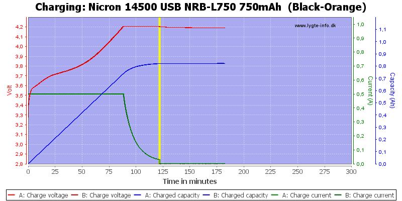 Nicron%2014500%20USB%20NRB-L750%20750mAh%20%20(Black-Orange)-Charge