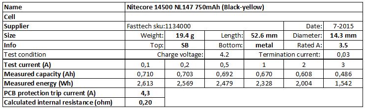 Nitecore%2014500%20NL147%20750mAh%20(Black-yellow)-info