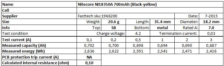 Nitecore%20NI18350A%20700mAh%20(Black-yellow)-info